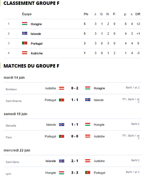 GROUPE F.png
